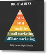 Best Digital Marketing Institute In Ameerpet Hyderabad Metal Print