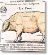 Cuts Of Pork Metal Print