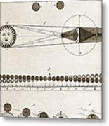 Diagram Of Eclipses, 18th Century Metal Print