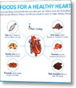 Foods For A Healthy Heart Metal Print