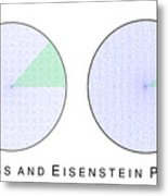 Gauss And Eisenstein Primes Metal Print