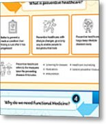 Know About Functional Medicine And Preventive Healthcare Infographic Metal Print