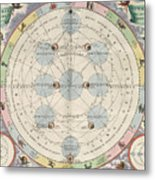Moon With Epicycles Harmonia Metal Print