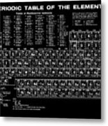 Periodic Table Of Elements In Black Metal Print