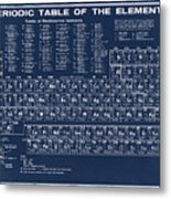 Periodic Table Of Elements In Blue Metal Print