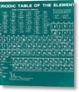 Periodic Table Of Elements In Green Metal Print