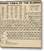 Periodic Table Of Elements In Sepia Metal Print