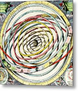 Planetary Orbits, Harmonia Metal Print by Science Source