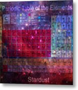Stardust Periodic Table Metal Print