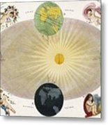 The Earth's Seasons Metal Print