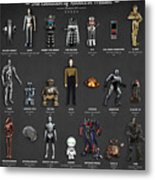 The Evolution Of Robots In Movies Metal Print