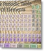The Periodic Table Of Elements 1 Metal Print