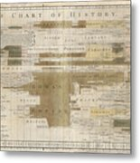 Timeline Map Of The Historic Empires Of The World - Chronographical Map - Historical Map Metal Print