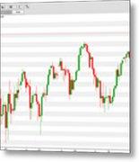 Wall Street Daily Chart 08/08/2018 Close Metal Print