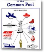 What Britain Puts In The Common Pool Metal Print