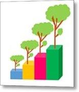 Green Economy Investment Concept Metal Print