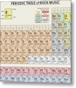 Periodic Table of Rock Music Metal Print