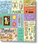 Physics Science Banners Set. Color Hand Metal Print