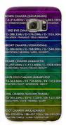 432hz Alchemical Chakra Zodiac Chart Galaxy S6 Case by Derek Gedney
