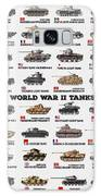 World War II Tanks Galaxy S8 Case