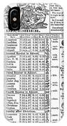 Family Almanac, 1874 IPhone Case
