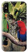 Parrot IPhone Case