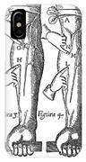 William Harvey: Blood, 1628 IPhone Case
