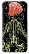 Baby's Nervous System IPhone Case