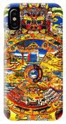 Ancient Tibetan Tangka Wheel Of Life IPhone Case