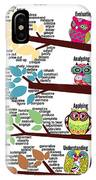 Bloom's Taxonomy With Verbs IPhone Case