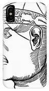 Brain Diagram, 1503 IPhone Case