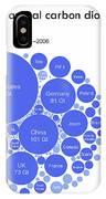 Cumulative And Annual Co2 Emissions IPhone X Case