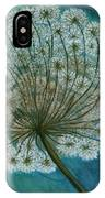Dandelion Painting     Sold IPhone Case
