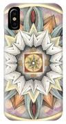 Honor Mandala IPhone Case