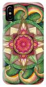 Jewel Of The Heart Mandala IPhone Case