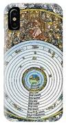 Ptolemaic Universe, 1493 IPhone Case