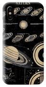 Saturn Circa 1855 IPhone Case
