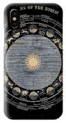 Signs Of The Zodiac Circa 1855 IPhone Case