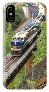 The Rocky Mountaineer Railroad IPhone Case