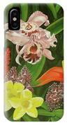 Tropical Foliage IPhone Case