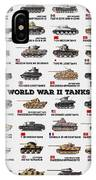 World War II Tanks IPhone X Case