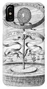 Flower Clock, 1643 IPhone Case