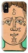 Position Of The Planets In The Human IPhone Case
