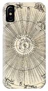 1731 Johann Scheuchzer Planet Orbit IPhone Case