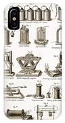 19th Century Electrical Equipment IPhone Case