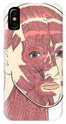 Illustration Of Facial Muscles IPhone Case