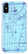 Omega-minus Particle, First Observation IPhone Case