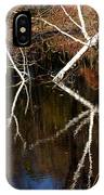 Birch Reflections IPhone Case