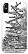 Country Places IPhone Case