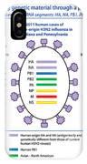 Creation Of H3n2 Influenza Virus IPhone Case